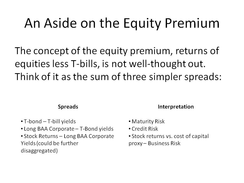 A new take on the Equity Premium